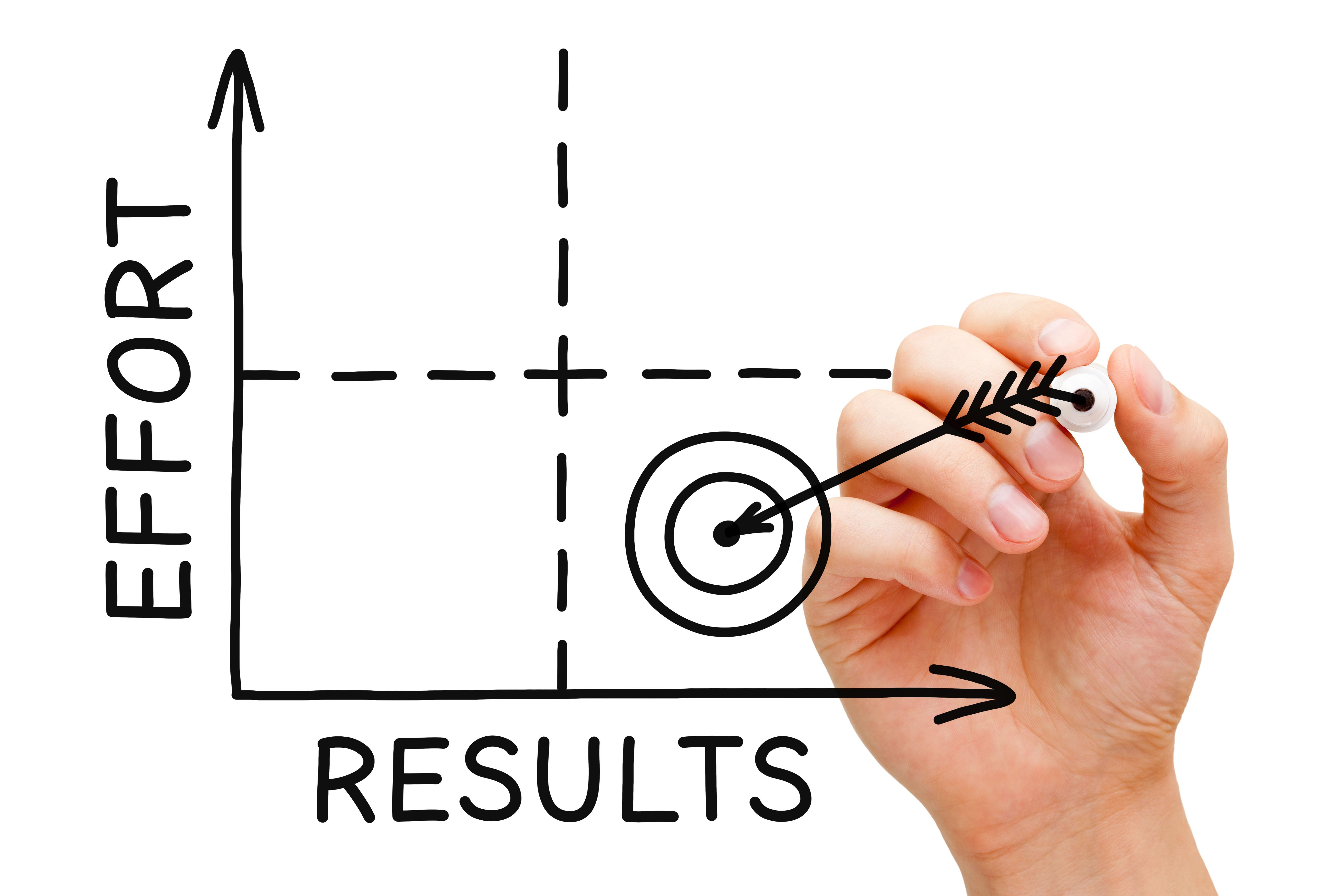 Мастер-класс «Навыки личной эффективности»
